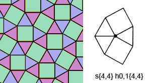 полуправилни мозайки