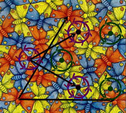 Ешер симетрия