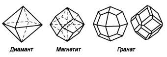 Кубична
